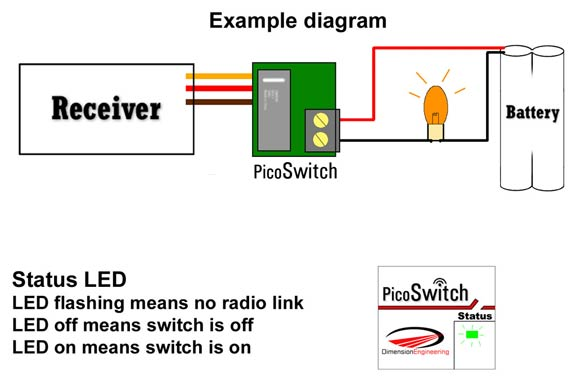 DiagramBattleSwitch